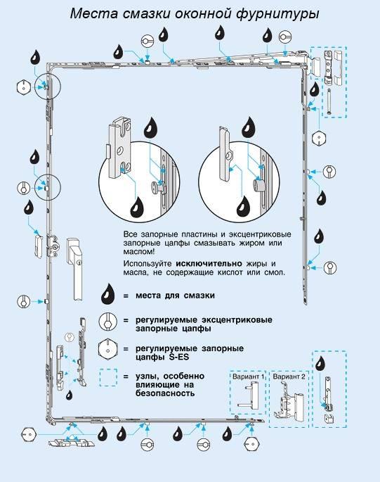 Как смазывать пластиковые окна и зачем - чем и где лучше смазывать