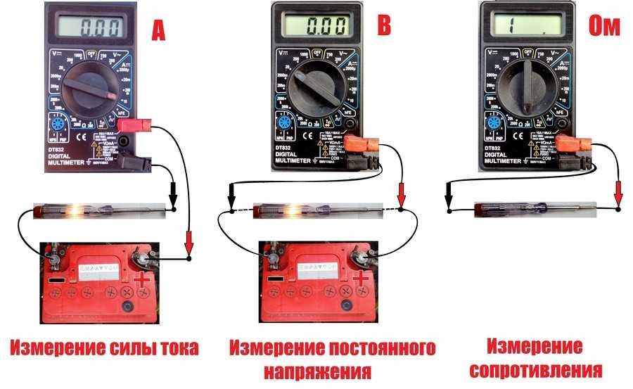 Как проверить напряжение в розетке мультиметром - строительство и ремонт