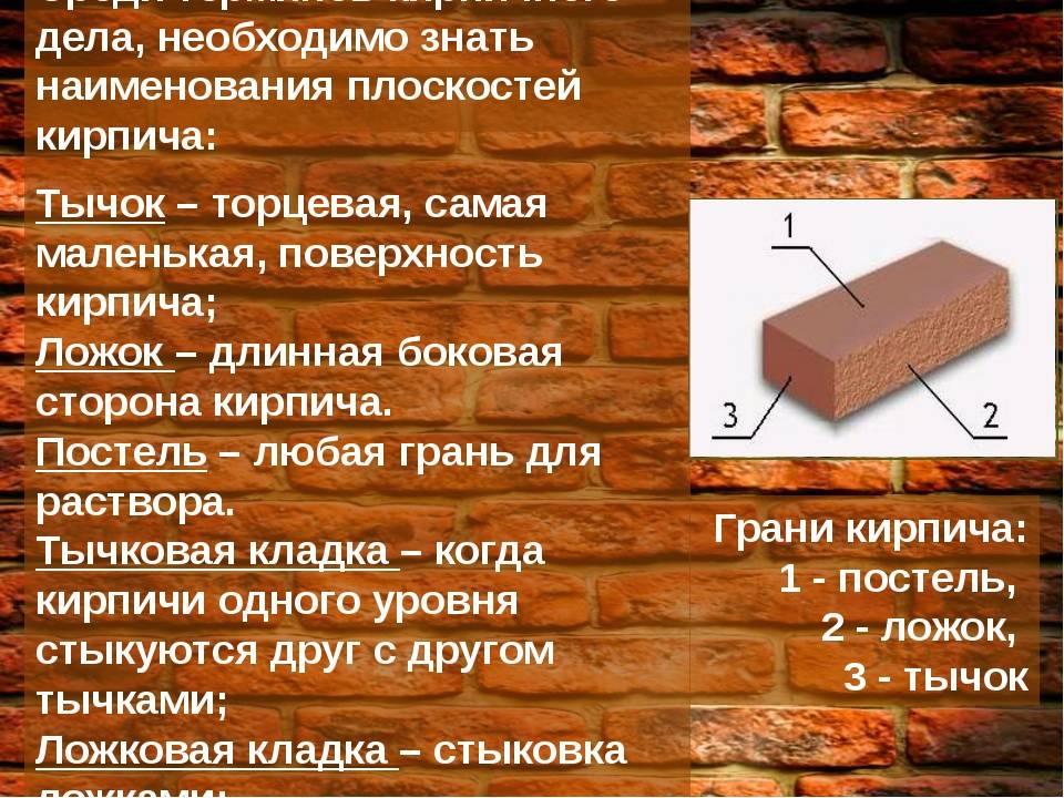 Цоколь из кирпича: выбор кирпича и особенности кладки