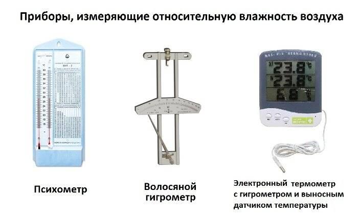Измеритель влажности (гигрометр) своими руками. воспитателям детских садов, школьным учителям и педагогам - маам.ру