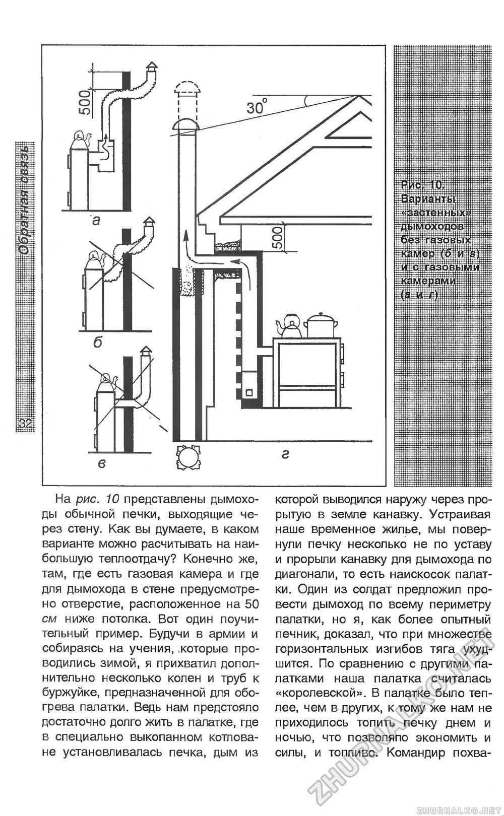 Советы по изготовлению дымохода для буржуйки