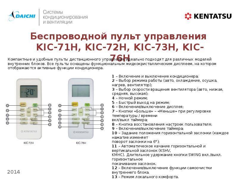 Обзор кондиционеров Mitsubishi Electric: коды ошибок, сравнение инверторных канальных, кассетных и напольно-потолочных моделей