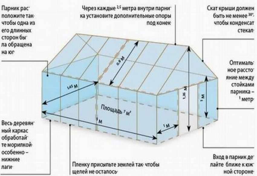 Теплица из поликарбоната своими руками (72 фото): устройство фундамента и установка теплицы, как сделать своими руками в домашних условиях