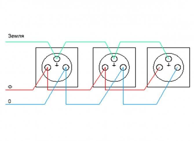 Как подключить розетку с заземлением - простые советы по монтажу и секреты профессионалов (видео + фото)