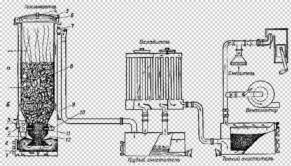 Газовый генератор для дома – как выбрать электрогенератор на газу для дачи
