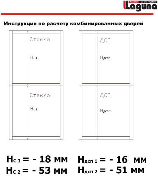 Расчет дверей шкафа купе  виды раздвижных дверей, а также их плюсы и минусы