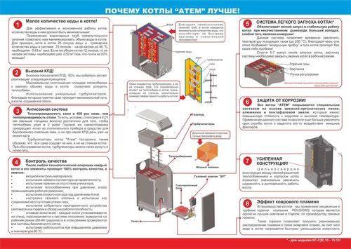 Как включить газовый котел