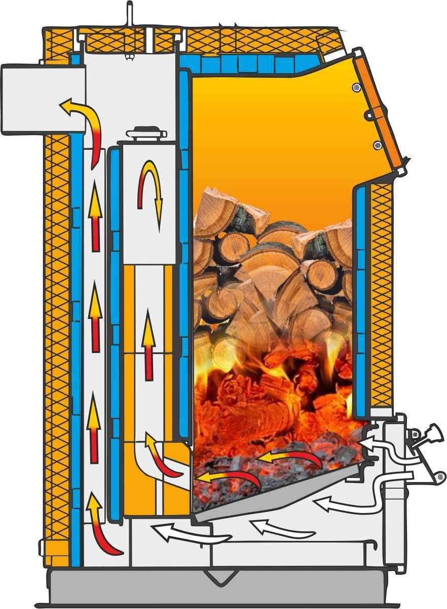 Как выбрать твердотопливный котел длительного горения?
