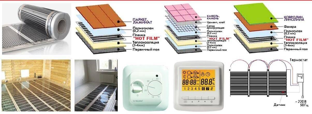 Способы укладки плитки на теплый пол