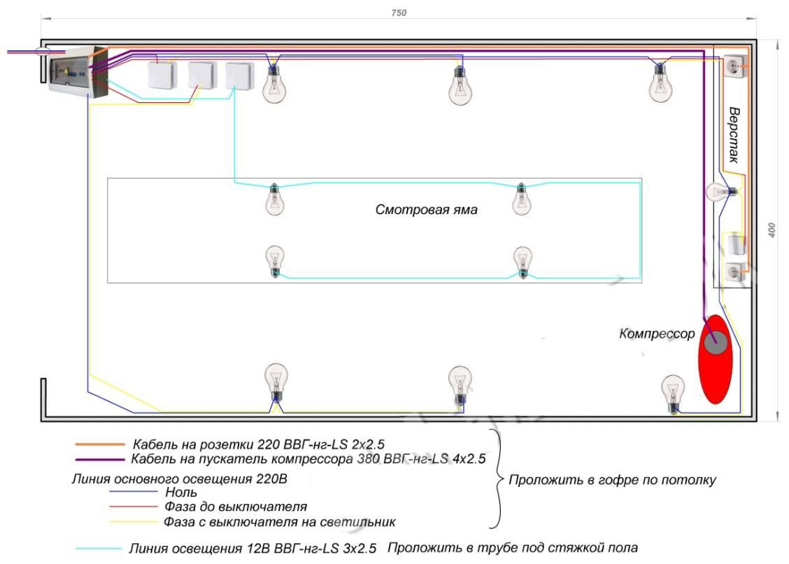 Свет в гараже без электричества: как сделать своими руками, инструкция