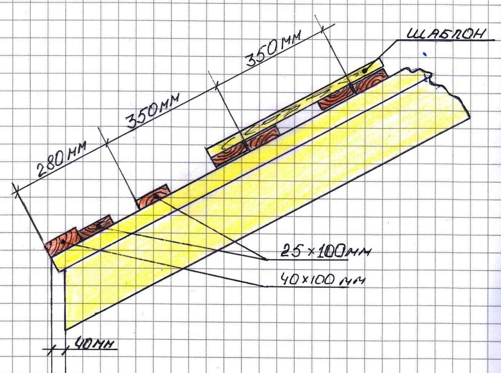 Как сделать обрешетку под металлочерепицу: размер материала, монтаж