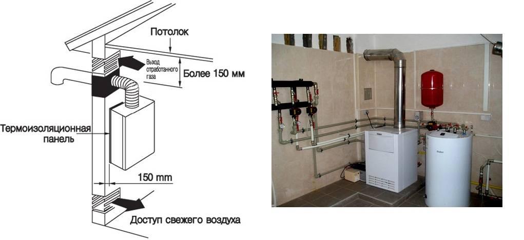 Вентиляция (вентканал) для газового котла в частном доме: как сделать вытяжку в котельной (в том числе приточную), требования
