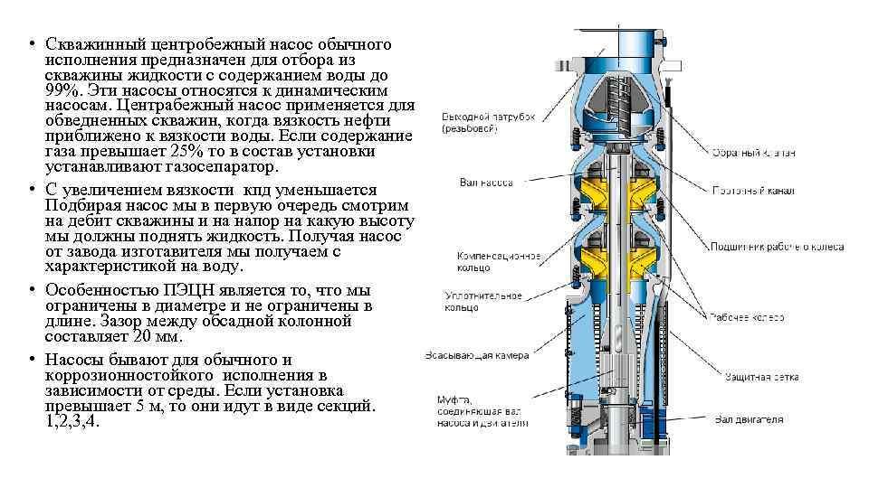 Бытовые погружные вибрационные насосы: конструкция, принцип действия и основные критерии выбора