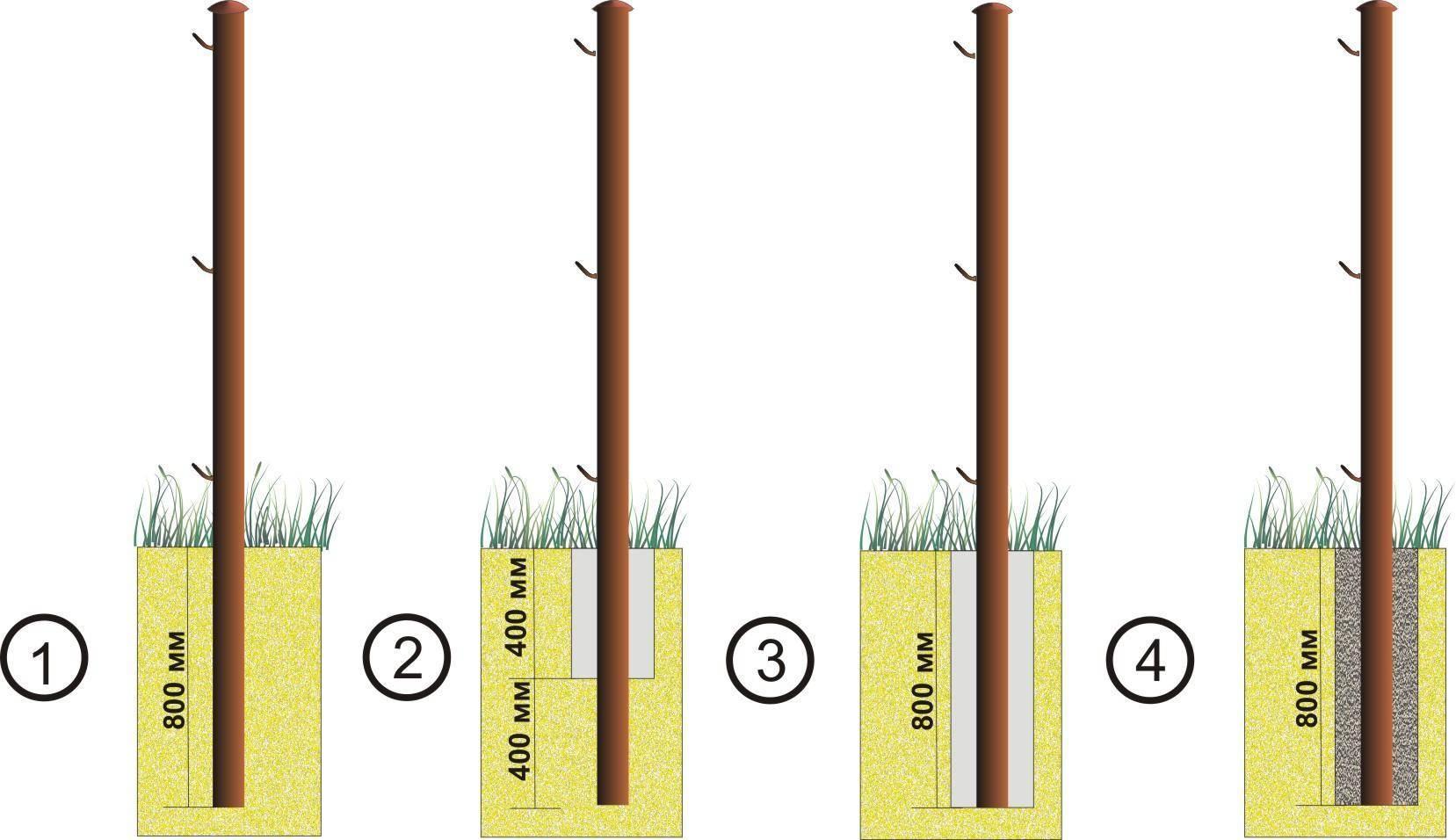 На какую глубину нужно закапывать столбы при постройке забора