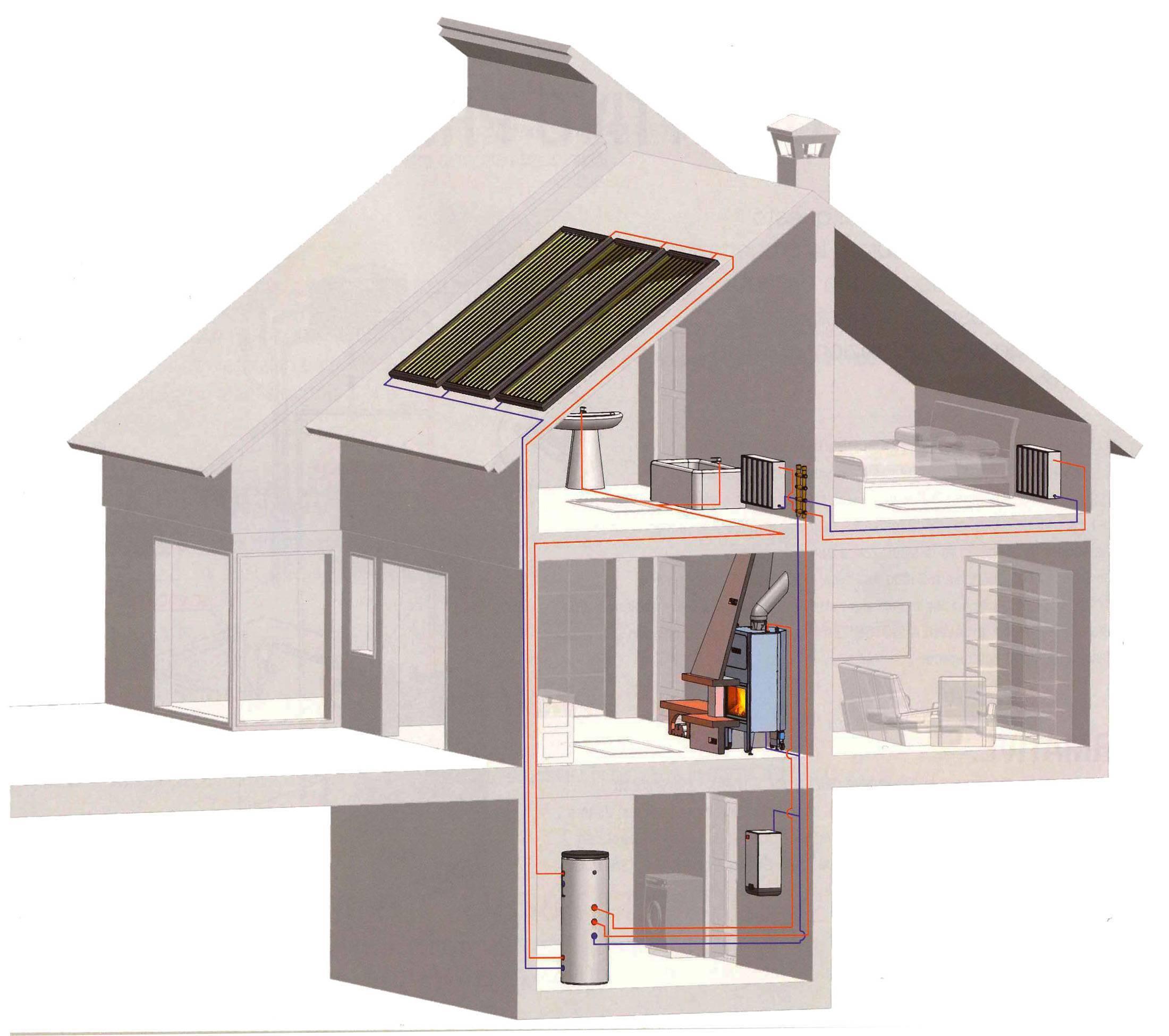 Воздушное отопление частного дома: принципы работы, преимущества и недостатки, установка системы обогрева воздухом