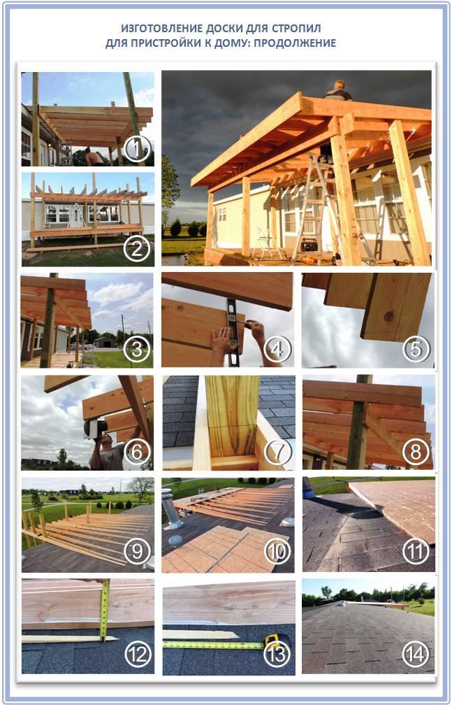 Как установить стропильную систему односкатной крыши – руководство по монтажу стропил
