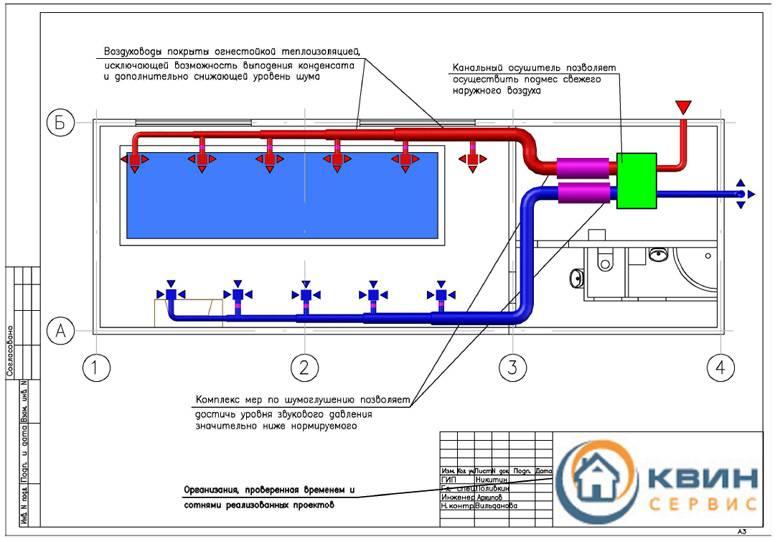 Онлайн калькулятор расчета вентиляции - строительство и ремонт