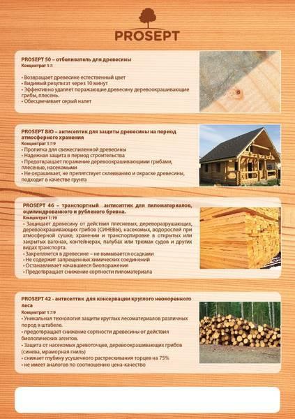 Антисептик для дерева: что лучше для наружных и внутренних работ, сравнительный обзор