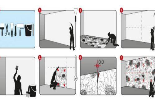 Фотообои в интерьере: поклейка, основные характеристики отделочного материала и правила выбора фотообоев