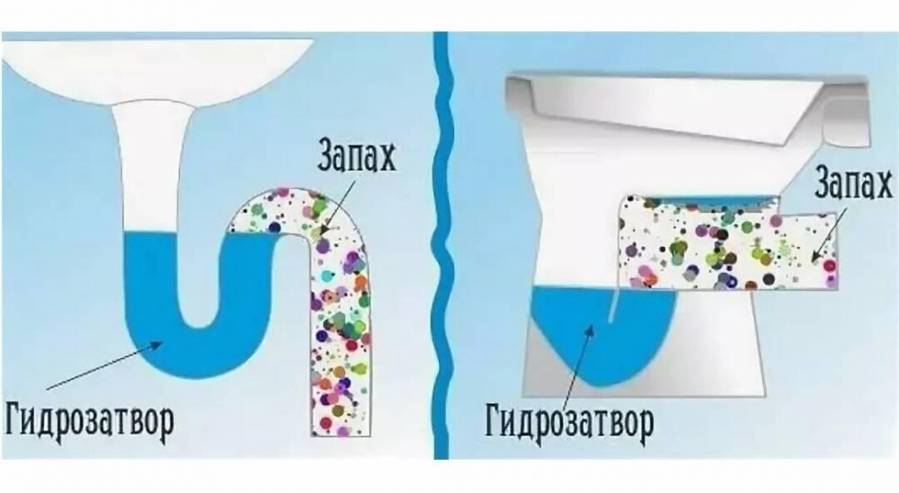 Воняет канализацией в ванной? рассказываем, как избавиться