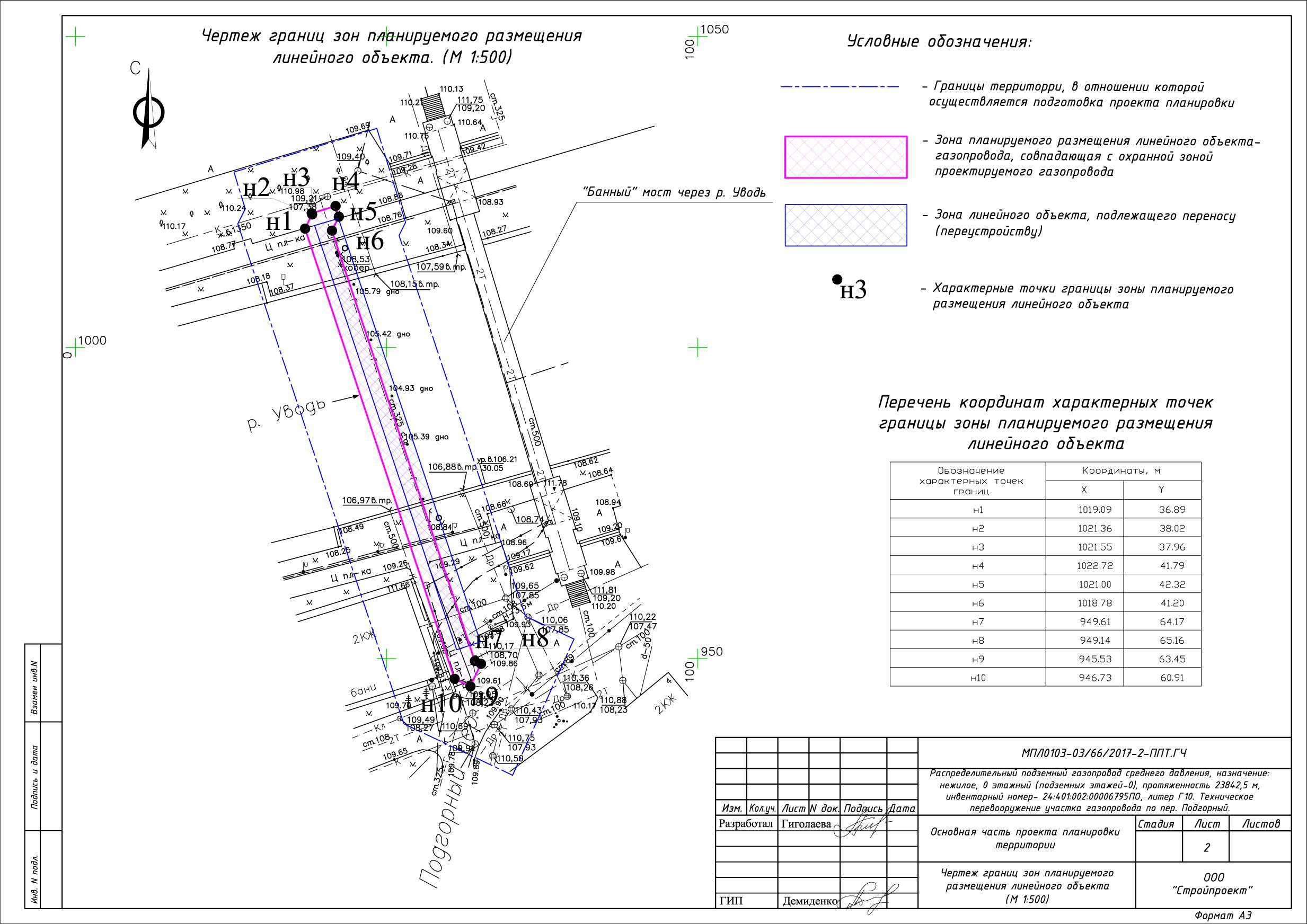 Санитарно-защитная зона очистных сооружений в спб — заказать проект сзз