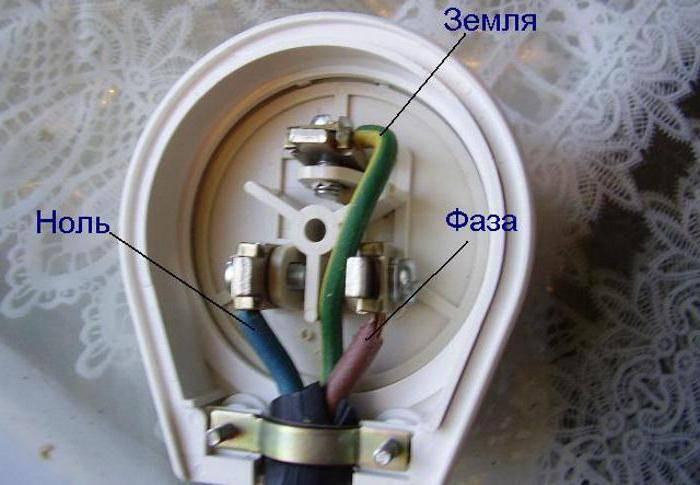 Замена вилки на бытовом электроприборе своими руками