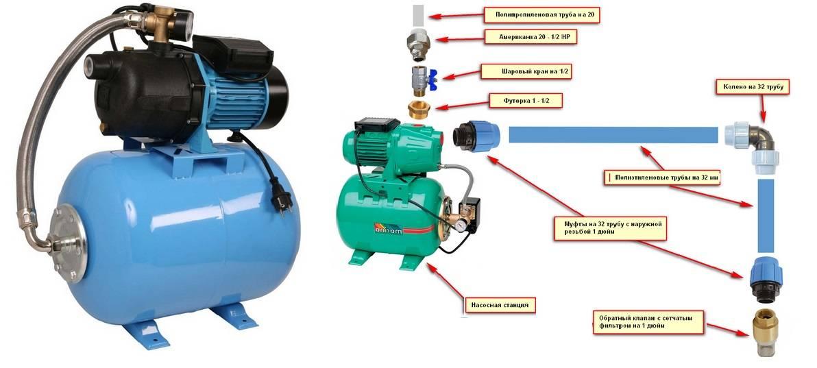 Насосы для повышения давления воды в частном доме: виды, как выбрать + схемы подключения