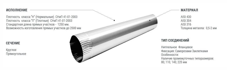 Что такое воздуховоды из нержавеющей стали и их разновидности