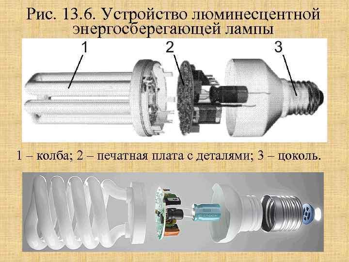 Устройство и принцип действия лампы накаливания