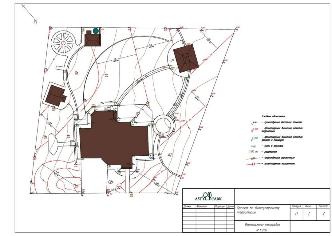 Схемы планировки дачного участка площадью 10 соток (58 фото): примеры планирования, план ландшафтного дизайна