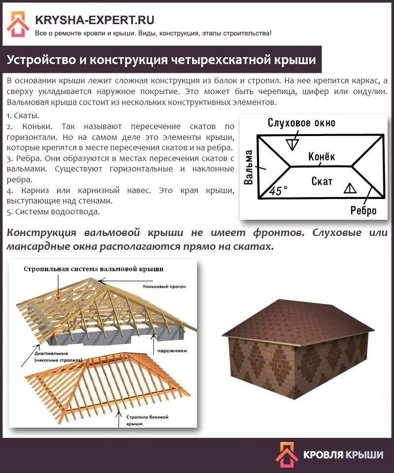 Как сделать расчет четырехскатной крыши – важные нюансы и особенности