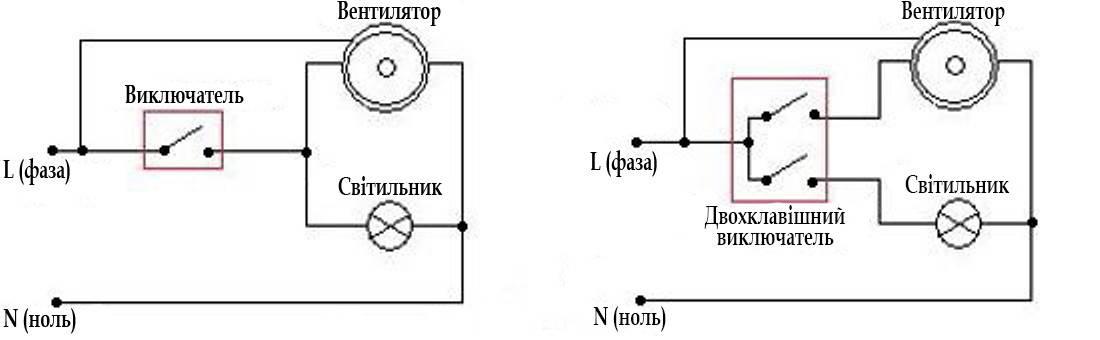 Вентилятор в ванную: подключения к выключателю и с таймером - точка j