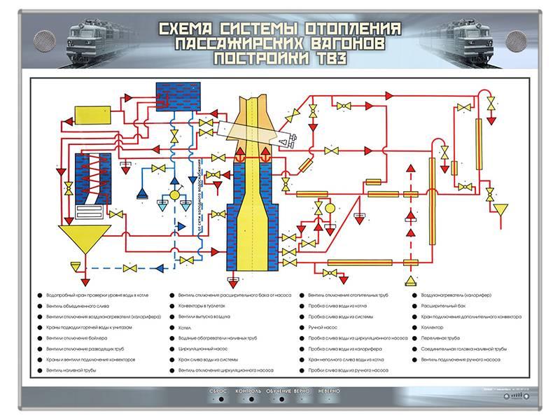 Приточно-вытяжная система вентиляции: что это такое, на чем основана, разновидности, особенности и расчеты