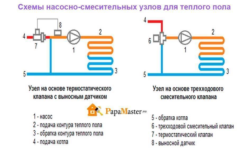 Особенности трехходового смесительного клапана на систему отопления