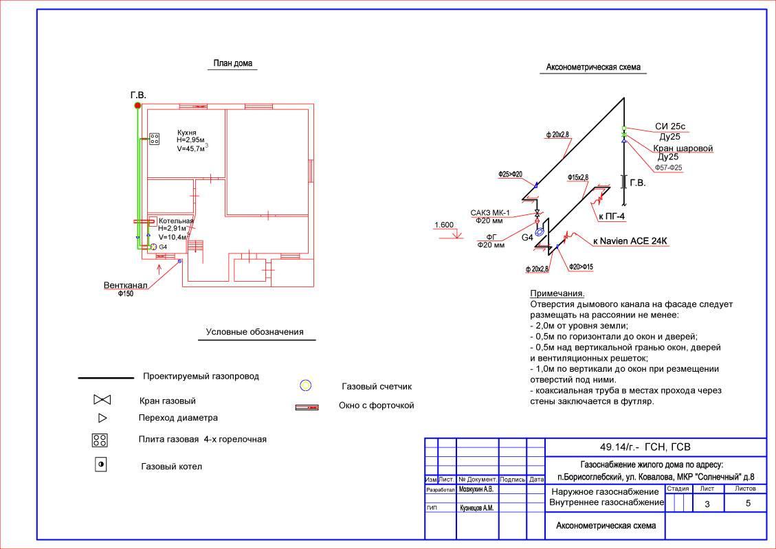 Технические условия. газ. газификация частного дома