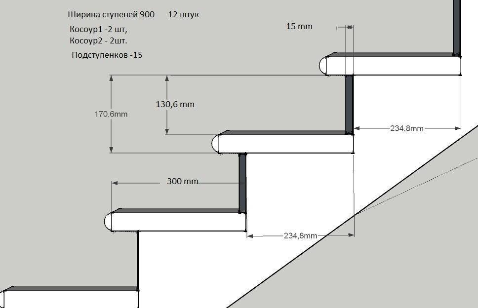 Расчет количества и размера ступеней лестницы: формулы, как правильно рассчитать ступени лестничного марша