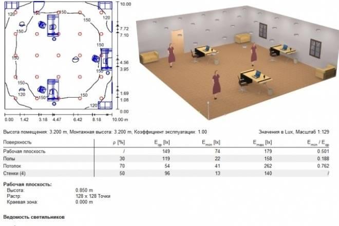 Калькулятор расчета освещенности помещения