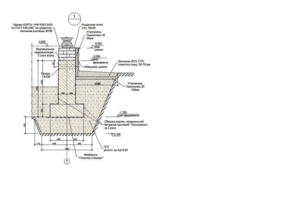 Грамотное устройство и монтаж пирога отмостки вокруг дома, чертежи и схемы
