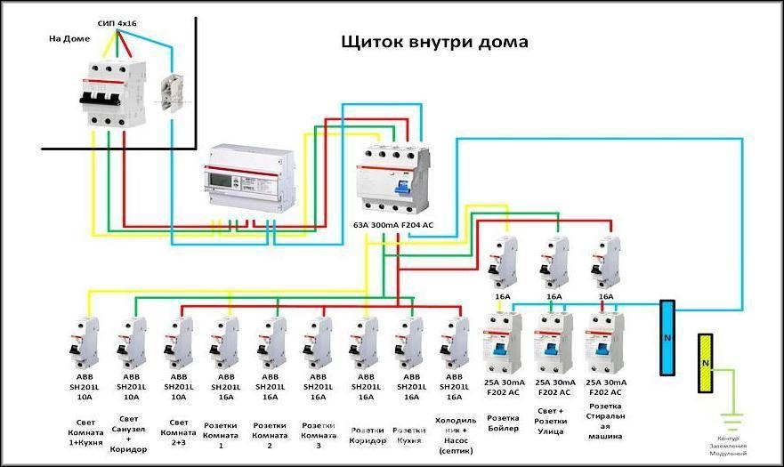 Как правильно подключить провод сип к модульному автомату