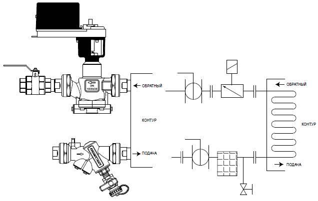 Монтаж, установка и подключение фанкойла: принципиальная электрическая схема