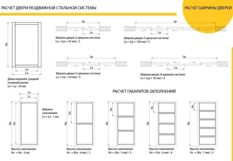 Онлайн конструктор-калькулятор шкафов-купе | варианты конструкций встроенных шкафов-купе | наполнение шкафа купе | расчет шкафа купе