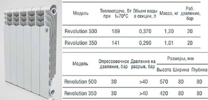 15 лучших радиаторов отопления
