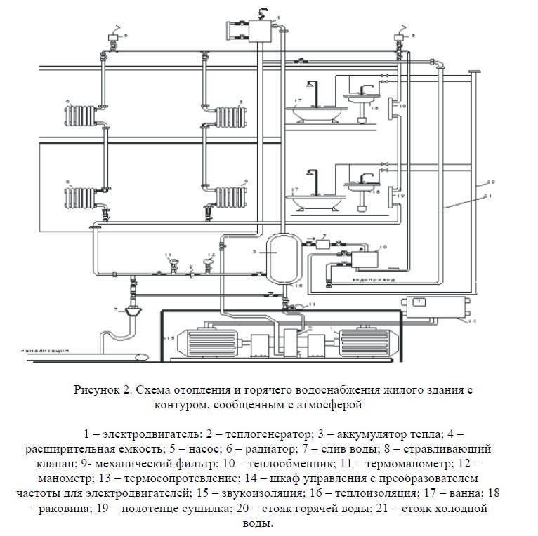 Справочник строителя | системы и схемы водоснабжения зданий