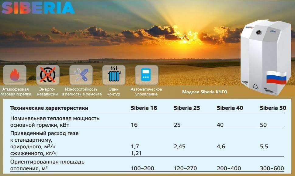 Газовые котлы сиберия - отзывы, цена, инструкция и характеристики