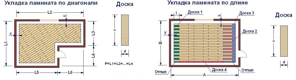 Как рассчитать количество ламината на комнату правильно: видео-инструкция по расчету своими руками, калькулятор, цена, фото
