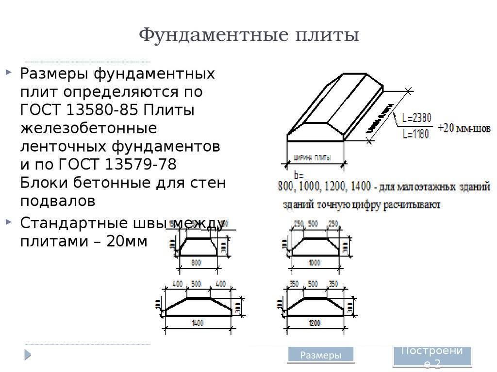 Подушка под фундамент: назначение, характеристика компонентов, технология устройства