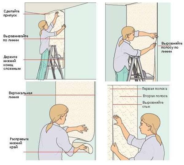 Как клеить фотообои: пошаговая инструкция | строй советы