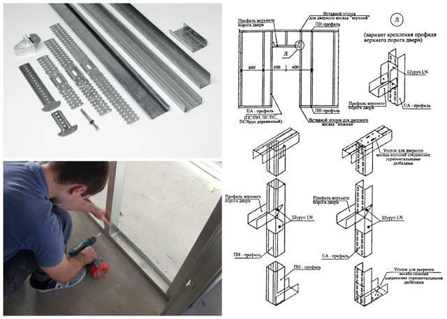 Как сделать перегородку из гипсокартона: 105 фото и видео описание как построить перегородку своими руками