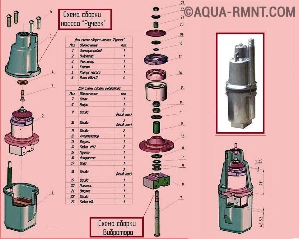 Вибрационный насос: принцип работы продукции для колодца, погружной вариант для скважин, ремонт скважинной конструкции для воды своими руками