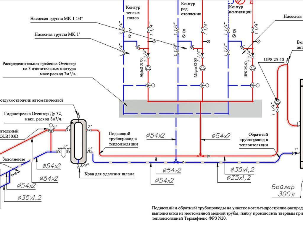 Делаем трубопроводы систем отопления самостоятельно: расчет, монтаж, требования и диаметр труб